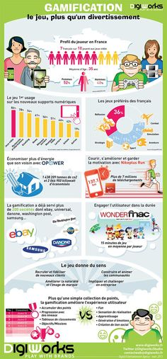 Infographie Gamification