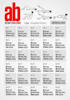 Ready for this. bring it on! Ab Challenge Ready for this. bring it on! Ab Challenge More from my siteFlat Abs in 5 Minutes 30 Day Ab Workout, Abs Workout Video, Abs Workout Routines, 30 Day Workout Challenge, Gym Workout Tips, Abs Workout For Women, At Home Workouts, Core Challenge, Workout Exercises