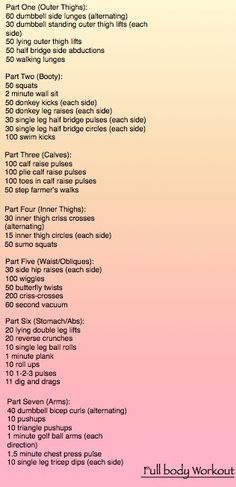 """Victoria's Secret"" Full Body Workout (if this will make me look like them, then I am in.)"