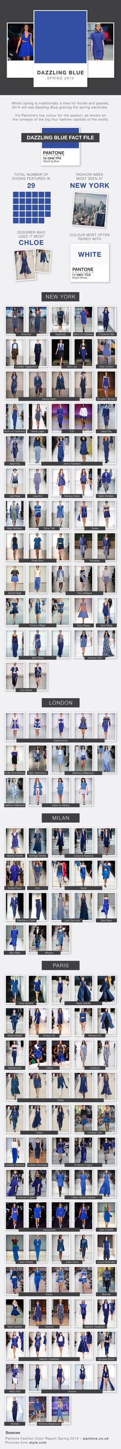 Dazzling Blue: The Pantone Color For Spring 2014 On The Runways #Infographic #Fashion #Runway #LifeStyle