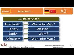 almanca I Deutsch I Relativsatz I Relativpronomen Content, Youtube, Simple Sentences, Deutsch, Youtubers, Youtube Movies