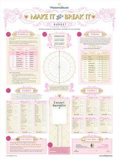 wedding budget checklist for someday pinterest wedding stress
