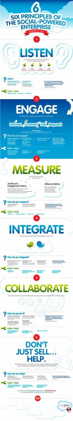 Los seis principios de la empresa social - infografía - 6 principles of the social - powered entreprise