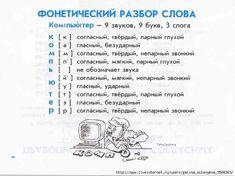 фонетический разбор слова в 5 классе: 24 тыс изображений найдено в Яндекс.Картинках