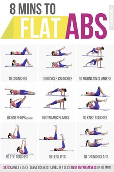Fitwirr's Six Pack Abs 8-Minute Workout Poster - 11 x 17. Bodyweight Exercises…