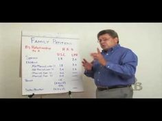 WHAT FAMILY MEMBERS CAN YOU IMMIGRATE?  If you're a U.S. citizen or a lawful permanent resident, which family members can you immigrate?  This video provides a short answer to that question.  Here is a copy of Immigration Lawyer Carlos Batara's helpful chart which inspired this video: http://www.bataraimmigrationlaw.com/charts-graphs/immigration-family-petitions-visas.html
