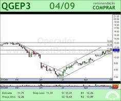 QGEP PART - QGEP3 - 04/09/2012 #QGEP3 #analises #bovespa
