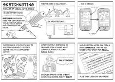 The art of visual notetaking - Magain Comic. Would be fun to share with staff.