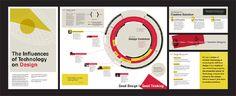 Technology & Design - bradwoodarddesign