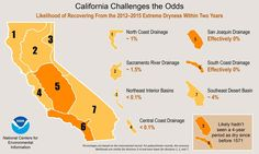 The California government may have declared the drought over, but scientists say the land still has a lot of catching up to do. A new study has found that California's hardest hit areas will likely need several decades for their long-term average precipitation to recover back to normal levels.