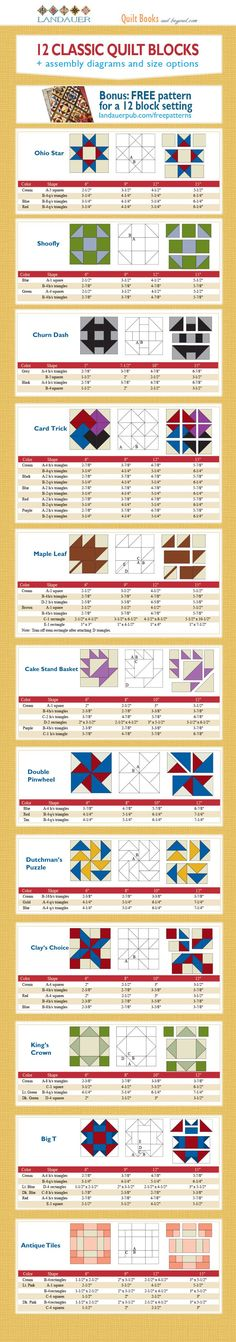 Quilting Infographic: 12 Classic Patchwork Quilt Blocks With Diagrams and Cutting Instructions in Multiple Sizes Patchwork Quilting, Quilting Tips, Quilting Tutorials, Quilting Designs, Quilting Projects, Sewing Projects, Quilt Block Patterns, Pattern Blocks, Quilt Blocks