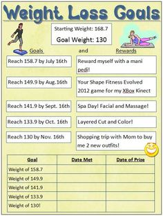 34 best weight loss goal rewards images on pinterest weight loss