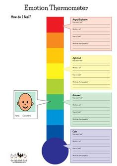 Emotion Thermometer - great tool for kids.  Great website too.