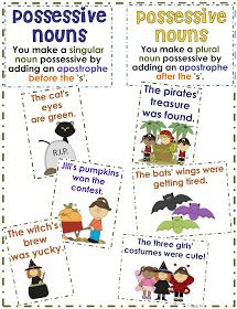 2nd Grade Smarty-Arties taught by the Groovy Grandma!: Possessive Noun Anchor Chart