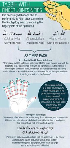 Dhikr using joints