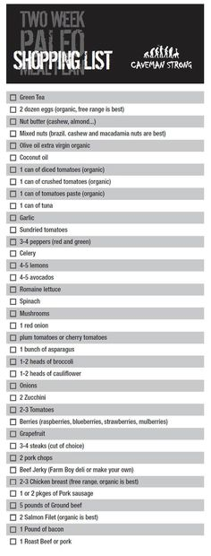 Great Paleo Shopping List! I added a few more things underneath. Infertility Thou Art A Heartless Bitch
