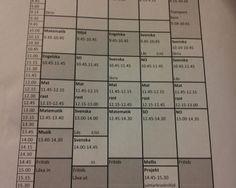 Luokasta luontoon -materiaali Periodic Table, Diagram, Periotic Table, Periodic Table Chart