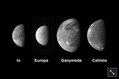 The Galilean moons of Jupiter to scale.