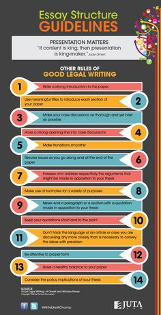 Top Five Essay Writing Rules, Tips, and Tricks