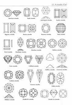 diamond cut shapes 1