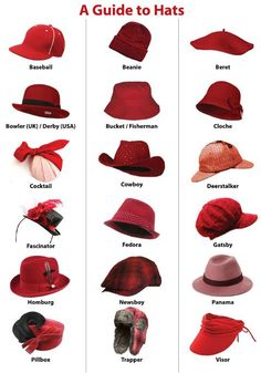 A Guide to Hats - good writing reference! Cloche.... I've always wondered what that type of hat is called.