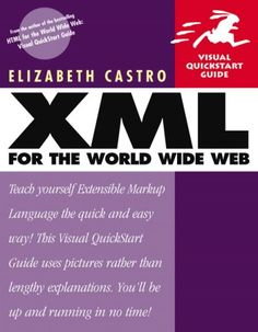 Building restful web services with php 7 pdf download e book xml for the world wide web pdf download fandeluxe Choice Image