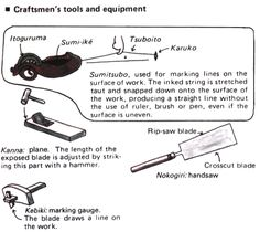 craftsmen's-tools-and-equipment