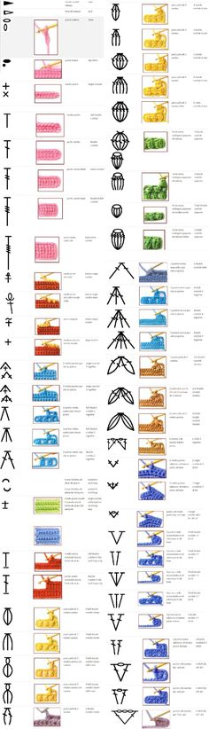 Here's another great little reference chart (click through the link for a larger version). Source: http://design-peak.com/130-crochet-stitch-symbols-you-should-know/