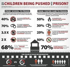 3 In 10 Children In Juvenile Justice >> 10 Best Juvenile Justice Images Criminal Justice Criminology