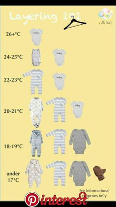 2a1da4cc490a dress baby appropriately for the ambient room temperature in his or ...
