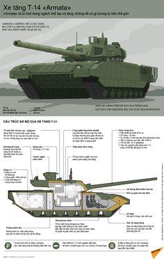 Xe tăng T-14 «Armata»