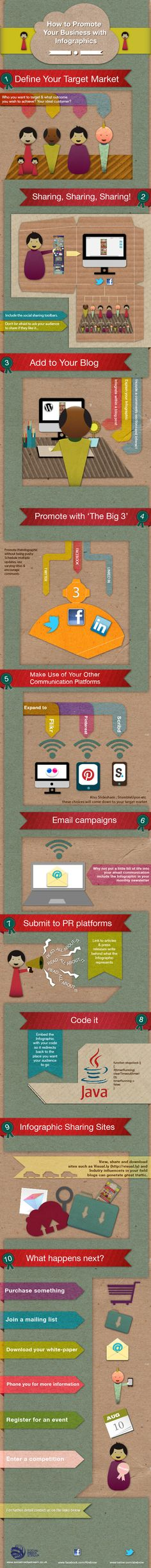 How To Promote Your #Business With #Infographics  http://www.digitalinformationworld.com/