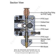 BPS 3D Printer Extruder Kit V3