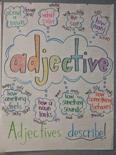 ESL Teaching Notes and Ideas – Classroom anchor charts - Anchor Charts 2020 Adjective Anchor Chart, Grammar Anchor Charts, Writing Anchor Charts, What's An Adjective, Poetry Anchor Chart, Teaching Grammar, Teaching Writing, Student Teaching, Teaching English