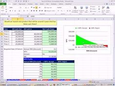 Excel Finance Class 69: Net Present Value Profile -- Build Table and Chart in Excel NPV Function