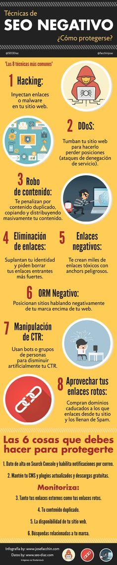 #Infografia 8 Técnicas de #SEO NEGATIVO y cómo protegerse de ello via @josefacchin