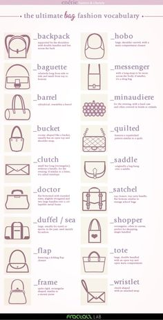 The complete bag style glossary by Enerie