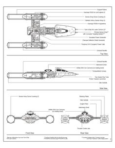 10 Best Engine Schematics images | Engineering, Technical drawings Engine Schematics on