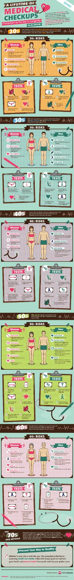 Scary Infographic Stats and Analysis You Might Not Heard Of | Wedding Photography Design