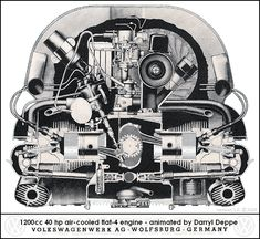 a super front end diagram 94 0000 cars pinterest diagram rh pinterest com 2001 VW Beetle Engine Diagram 1974 VW Engine Diagram