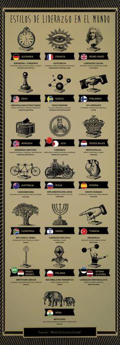 20 estilos de liderazgo en el mundo [INFOGRAFÍA] | InfoJobs