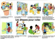 ÉLECTIONS. Blog de la Asociación de Profesores de Francés de Valencia (APFV) -