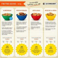 Frutos secos · De preferencia consúmelos tostados y sin sal. Aquí te dejamos información al respecto... Le Creuset, Tostadas, Healthy Recipes, Healthy Food, Mexico, Tips, Almonds, Deserts, Legumes