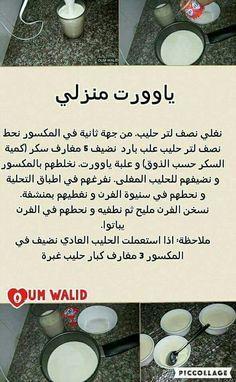 Recettes oum walid pdf - Telecharger recette de cuisine algerienne pdf ...