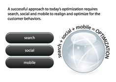 Search. Social. Mobile. Optimized! | Social Media Explorer