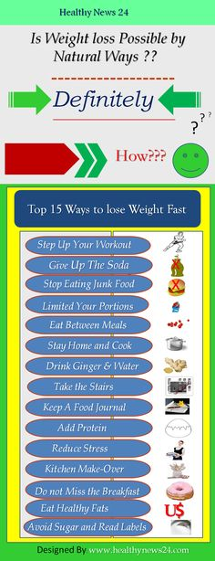 Top 15 Easy Ways to Lose Weight fast - Healthy News 24