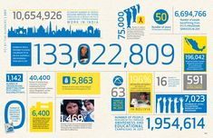 Infographic templates for non-profit business that inspire and inform by Visme.