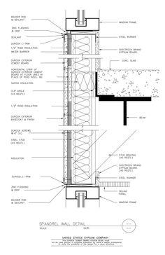 Stone Veneer Wall Section 4433 1850 1922 Jpg 1850 215 1922
