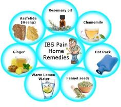 ibs with diarrhea and weight loss