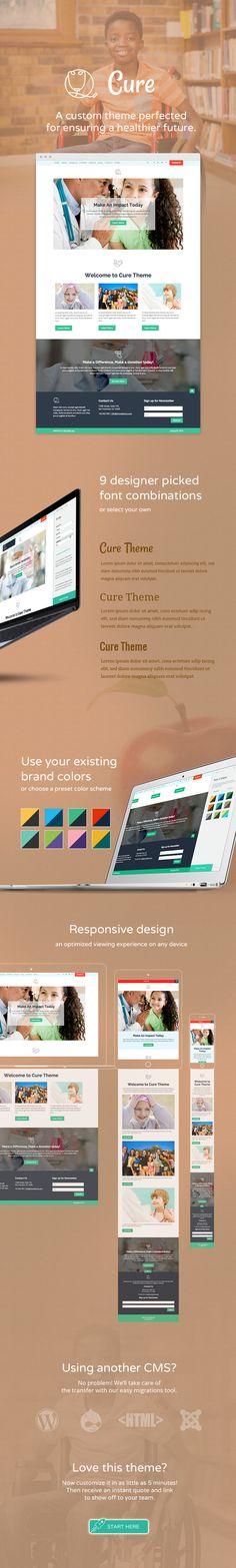 Use Morweb CMS to build a custom website for your nonprofit or association. Custom Website, Themes Themes, Website Themes, Non Profit, The Cure, Software, Health, Design, Salud